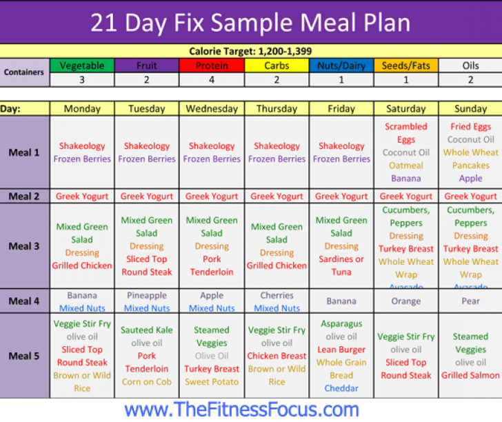 21 day fix diet guide