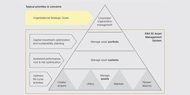 asset management a guide for water and wastewater systems