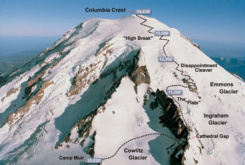 climbing rainier without a guide