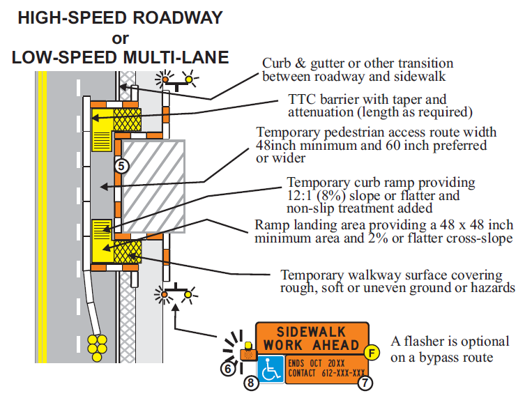 dot highway safety compliance guide