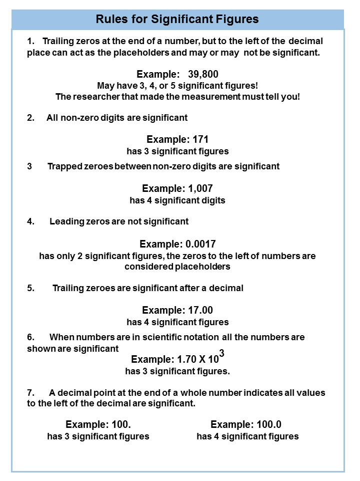 english 101 placement test study guide