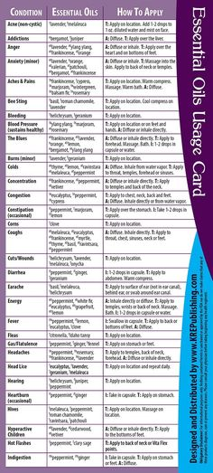 reference guide for essential oils canada