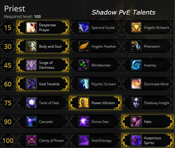 wow priest leveling guide 1 110